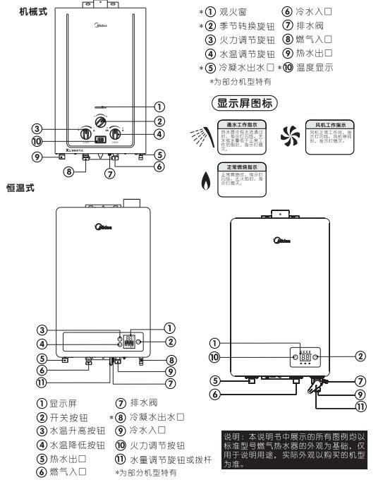 美的JSQ20-10HR1家用燃气热水器使用说明书