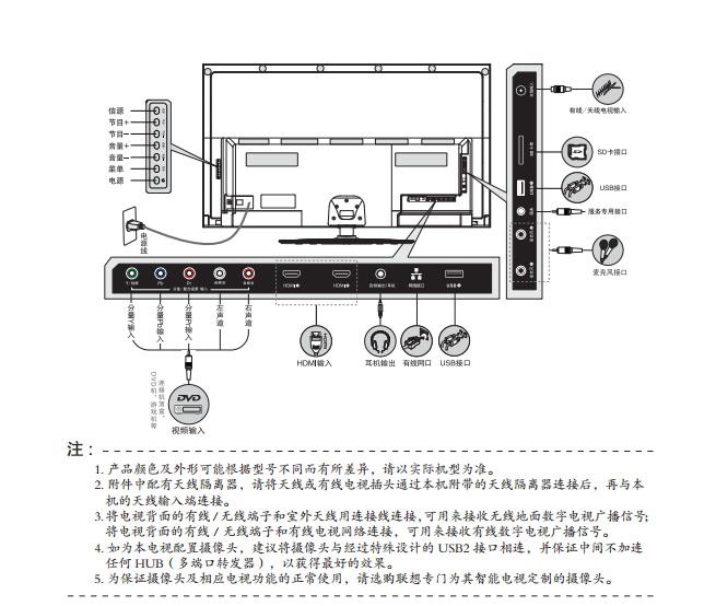 创维40E62液晶彩电使用说明书