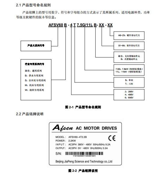 安弗森AFSV60-4T90G/110L变频器使用说明书