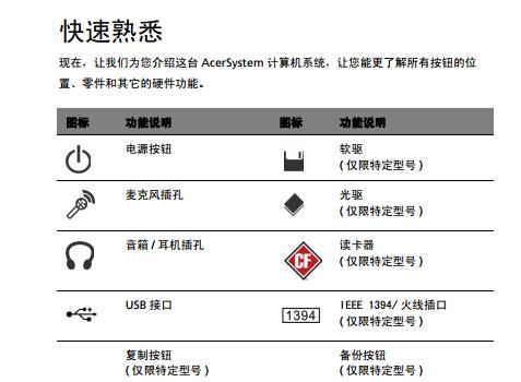 ACER宏基Aspire X3812计算机说明书