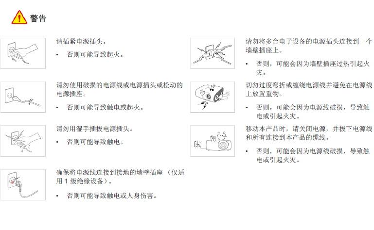 三星SP-L331投影机使用说明书