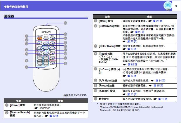 爱普生EB-S6投影仪使用说明书