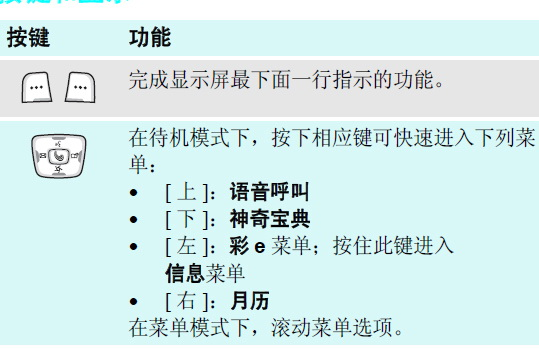 三星SCH-W379手机使用说明书