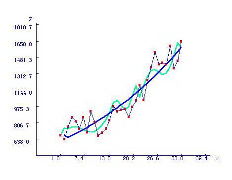 农业田间试验统计分析软件SAE