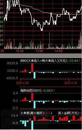 上海证券卓越版网上交易系统行情版