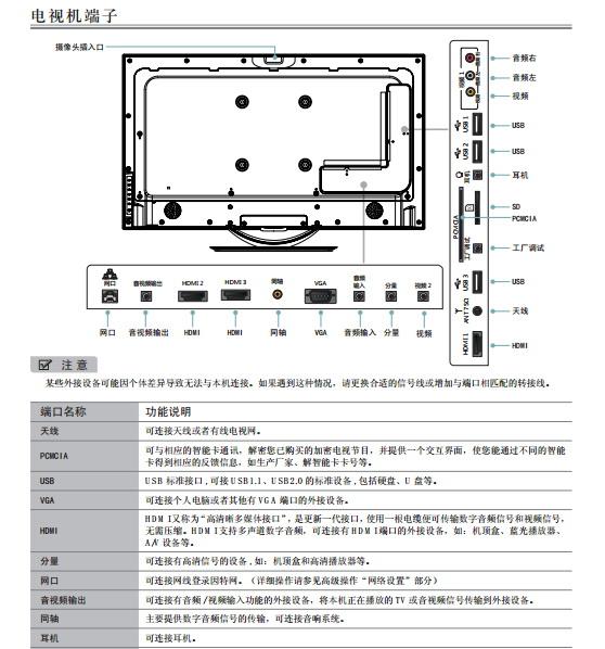 海信LED46EC660X3D(RSAG2.025.3418SS V1.0)液晶彩电使用说明书