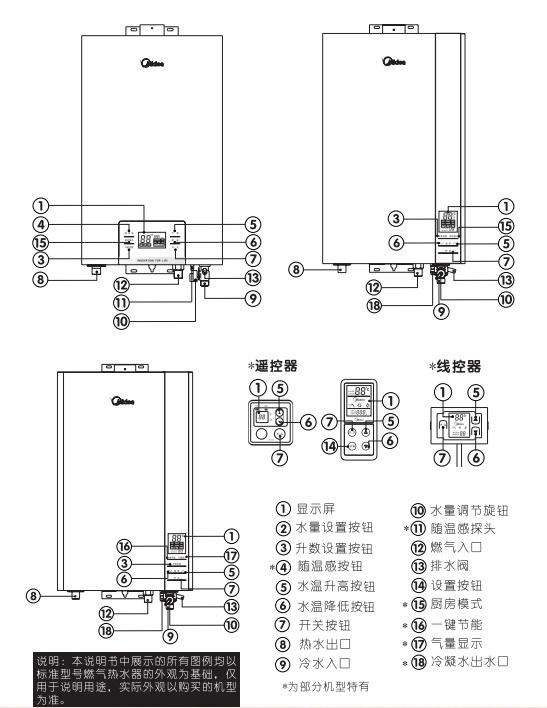 美的jsq16-8ha家用燃气热水器使用说明书图片