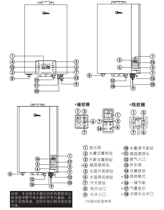 美的JSQ20-10HA家用燃气热水器使用说明书