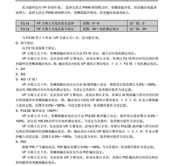 康元CDE500-4T055G/075L变频器使用说明书