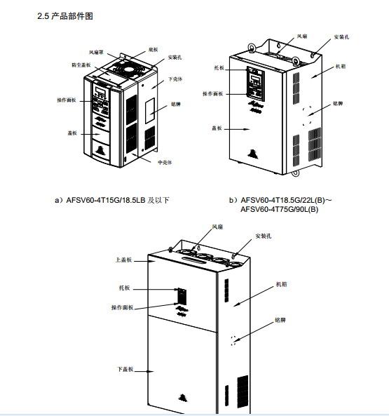 安弗森AFSV60-4T7.5G/11LB变频器使用说明书
