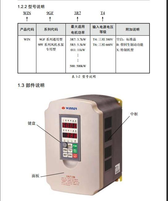 微能WIN-9F-400T4变频器使用说明书