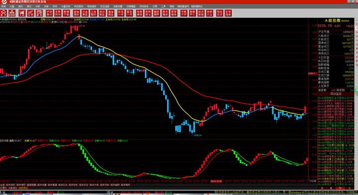 昭财通-证券期货决策分析系统
