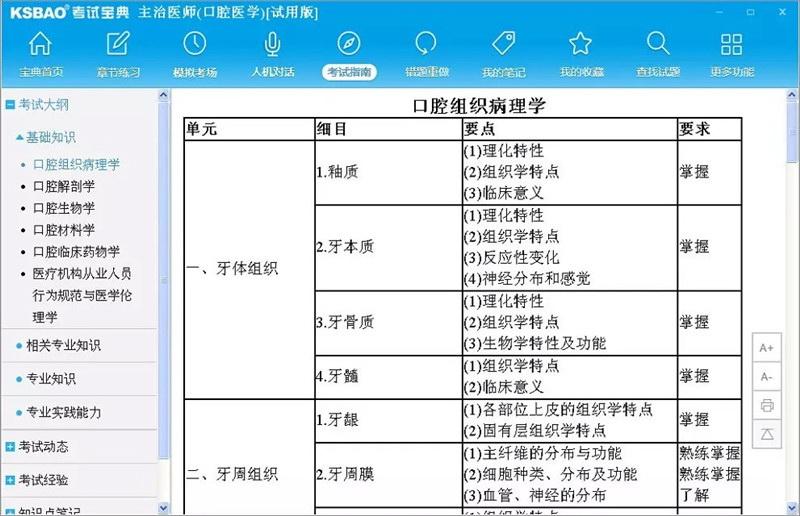 2016版主治医师考试宝典(口腔医学)