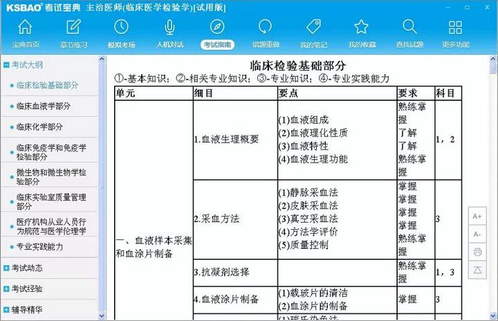 2016版主治医师考试宝典(临床医学检验学)