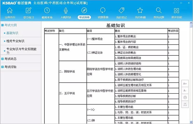 2016版主治医师考试宝典(中西医结合外科)
