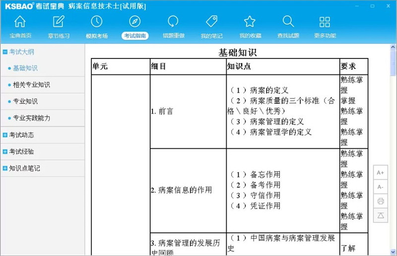 2016版病案信息技术(士)考试宝典