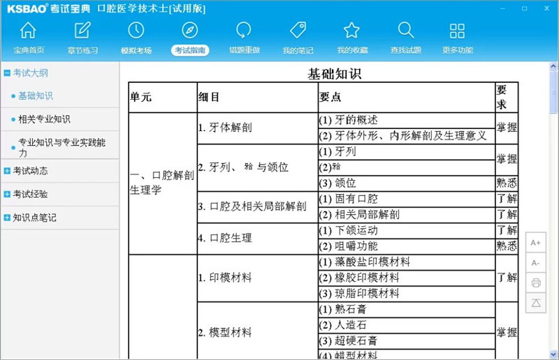 2016版口腔医学技术(士)考试宝典