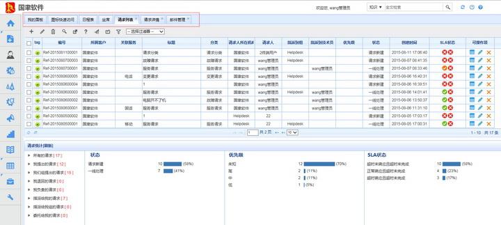 国聿Ahoova ITSM 管理系统标准版