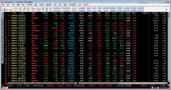 东方证券同花顺独立行情