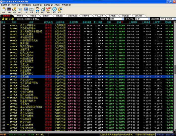易天富基金分析决策软件2013免费版(修正版)
