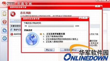 PC-Cillin 中国区病毒码