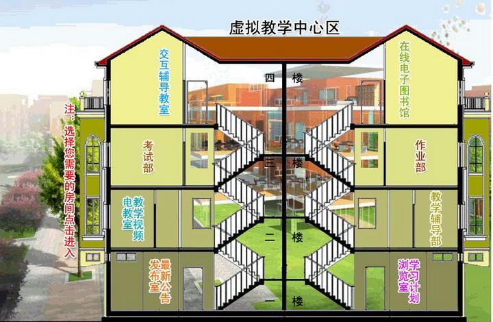 中国书画远程学习系统