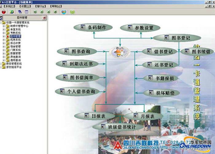 成功图书馆管理系统