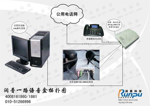润普单路通用电话录音系统管理软件