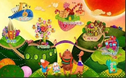 糖果派儿童乐园