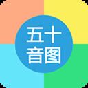 日语50音图app...