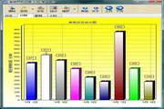 系统开机记录专业版 3.90