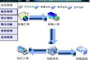特慧康服装销售管理软件 1.1.8.3