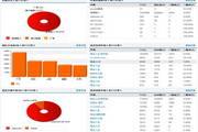 ADPower广告管理系统(windows手动安装)