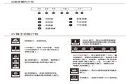 TCL王牌L32F1590B液晶彩电使用说明书