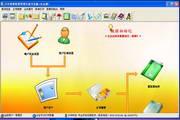 兴华宽带数据收费管理系统