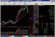 网际风股票软件