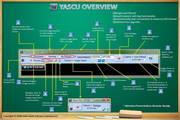 Yascu 411