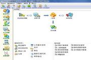 萬利進銷存管理系統(企業版) -華商團合作版