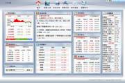 百信通股票投资理财软件