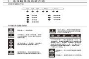 TCL王牌L39F1510B液晶彩电使用说明书