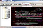 股盒子决策系统