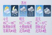 极品天气预报...