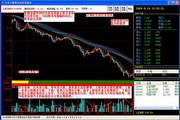 牛百万股票自动交易系统