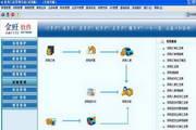 企旺医药管理软件 标准版