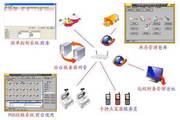 谊加怡餐饮管理软件企业版