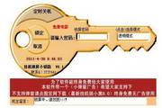 挂机锁小钥匙(安...