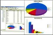 IP-guard 企业信息监管系统