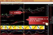黄金罗盘-证券全功能精准决策系统(试用安装程序)
