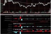 中国中投证券合一版通达信超强版 9.2..