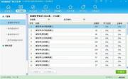 2015版中医三基考试宝典(医技) 11.0